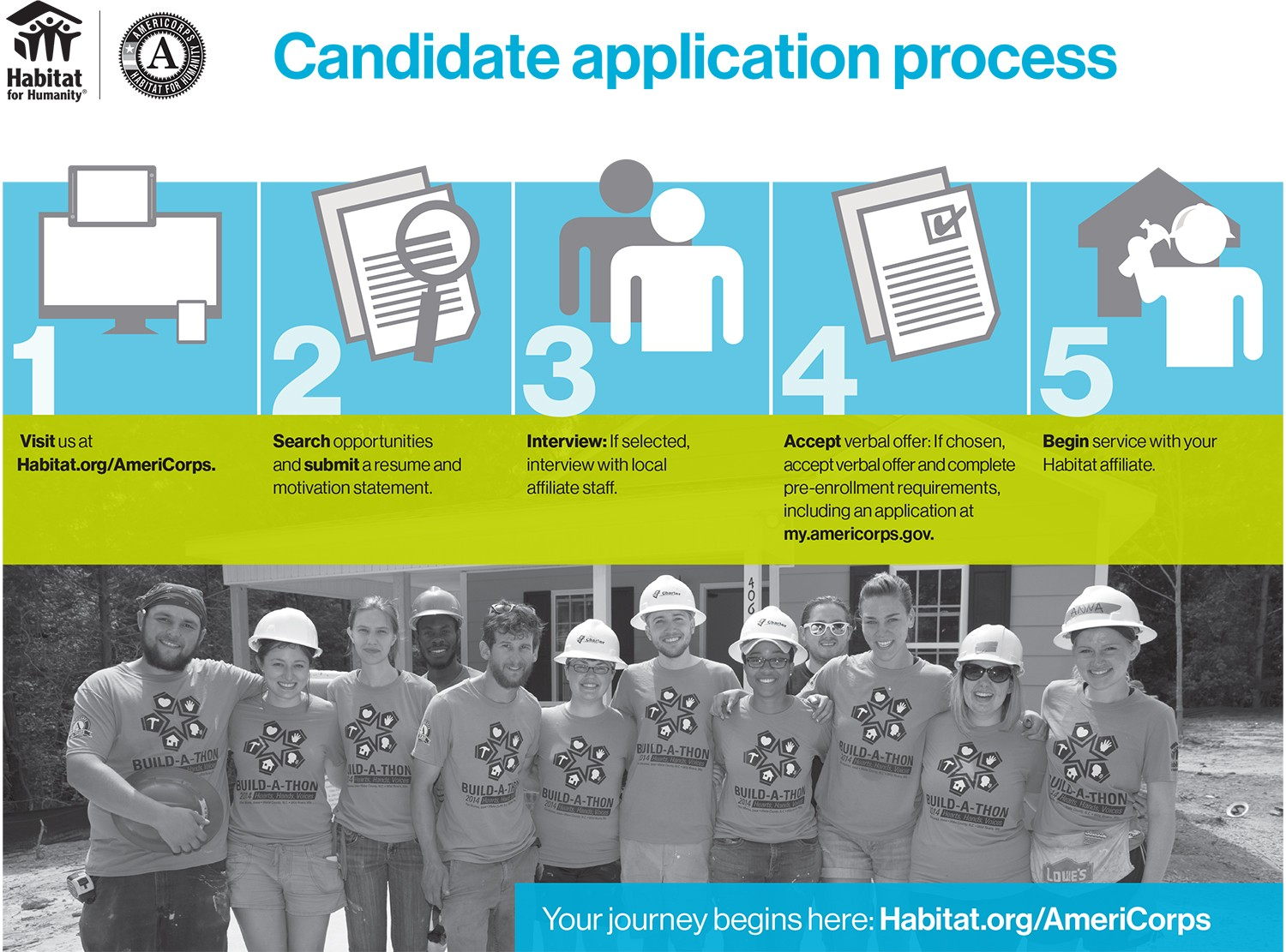 Employment Opportunities Habitat For Humanity Of Coastal
